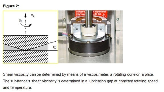 Figure 2 Shear viscosity